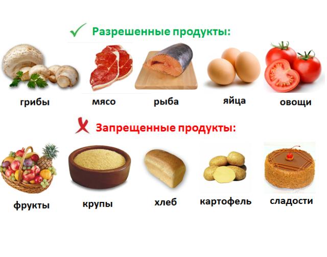 Основой диеты должны стать фрукты и овощи, богатые витаминами, микроэлементами, клетчаткой, которая активизирует процесс пищеварения и предотвращает застойные явления в органах малого таза