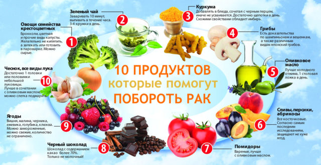Категорически запрещается употребление продуктов, содержащих пищевые красители и консерванты