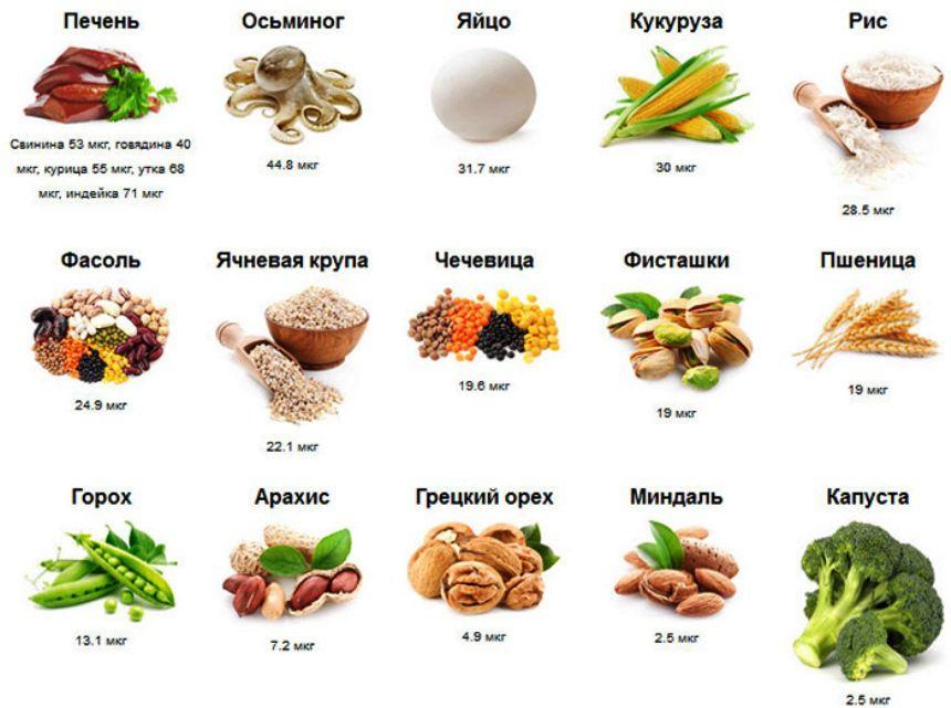 Витамины для предстательной железы